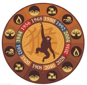 goroskop-na-2016-god-po-znakam-zodiaka-ot-aleksandra-zaraeva foto1
