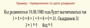 numerologiya-po-date-rozhdeniya-grafik-zhizni