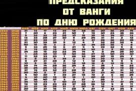 predskazanie-vangi-po-date-rozhdeniya-tablitsa