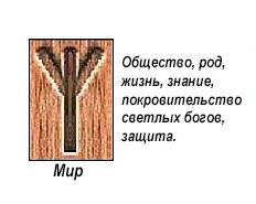slavyanskie-runy-znachenie-opisanie-i-ih-tolkovanie-po-date-rozhdeniya foto 1