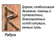 slavyanskie-runy-znachenie-opisanie-i-ih-tolkovanie-po-date-rozhdeniya foto 10