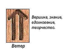 slavyanskie-runy-znachenie-opisanie-i-ih-tolkovanie-po-date-rozhdeniya foto 11