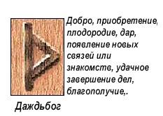 slavyanskie-runy-znachenie-opisanie-i-ih-tolkovanie-po-date-rozhdeniya foto 12