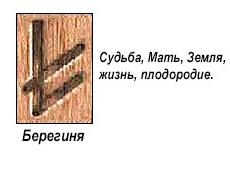 slavyanskie-runy-znachenie-opisanie-i-ih-tolkovanie-po-date-rozhdeniya foto 15