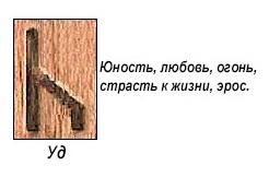 slavyanskie-runy-znachenie-opisanie-i-ih-tolkovanie-po-date-rozhdeniya foto 16