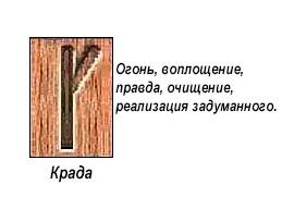 slavyanskie-runy-znachenie-opisanie-i-ih-tolkovanie-po-date-rozhdeniya foto 18
