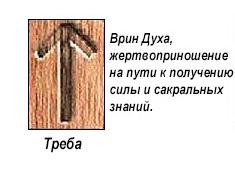 slavyanskie-runy-znachenie-opisanie-i-ih-tolkovanie-po-date-rozhdeniya foto 2