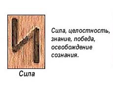 slavyanskie-runy-znachenie-opisanie-i-ih-tolkovanie-po-date-rozhdeniya foto 5