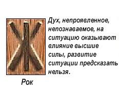 slavyanskie-runy-znachenie-opisanie-i-ih-tolkovanie-po-date-rozhdeniya foto 6