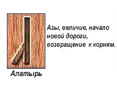 slavyanskie-runy-znachenie-opisanie-i-ih-tolkovanie-po-date-rozhdeniya foto 7