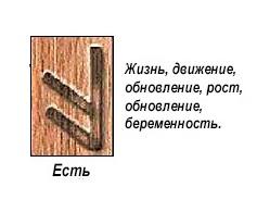 slavyanskie-runy-znachenie-opisanie-i-ih-tolkovanie-po-date-rozhdeniya foto 8