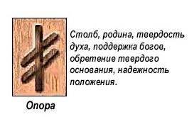 slavyanskie-runy-znachenie-opisanie-i-ih-tolkovanie-po-date-rozhdeniya foto 9